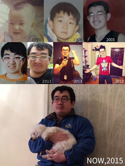 位毛的25年